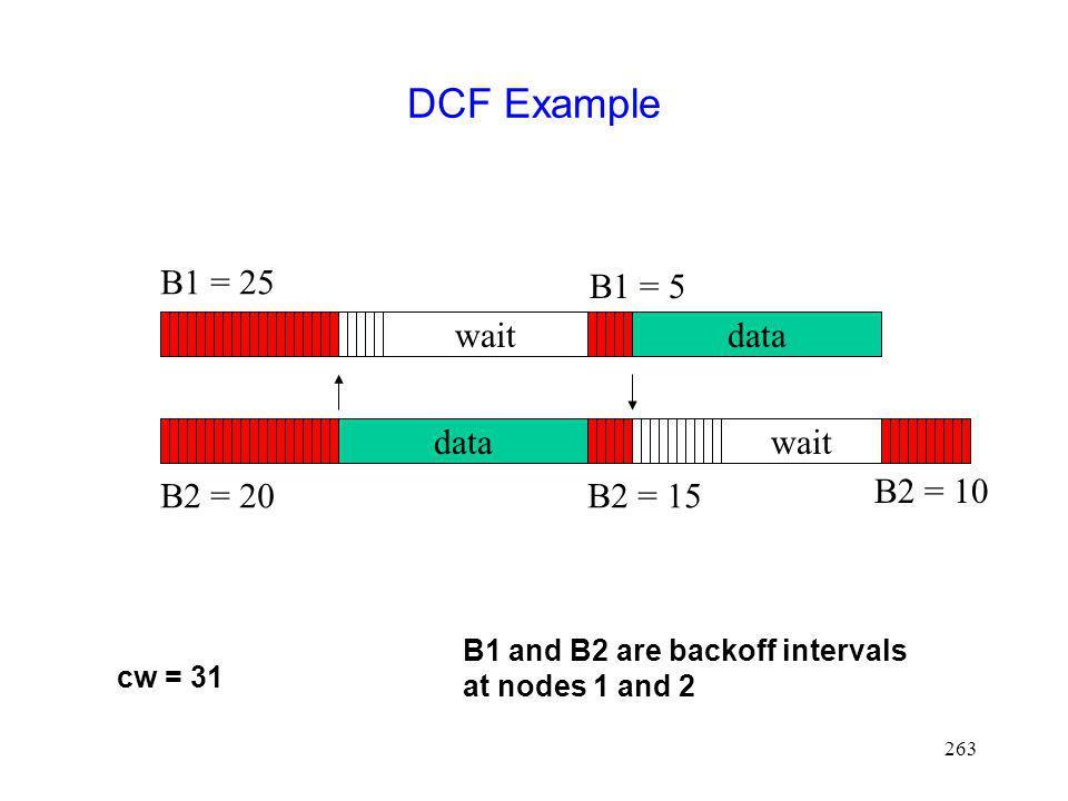 DCF Example B1 = 25 B2 = 20 B1 = 5 B2 = 15 data wait data wait B2 = 10