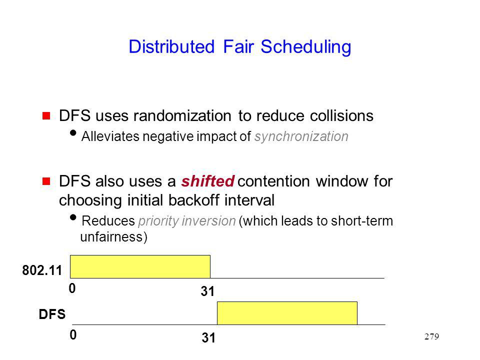 Distributed Fair Scheduling