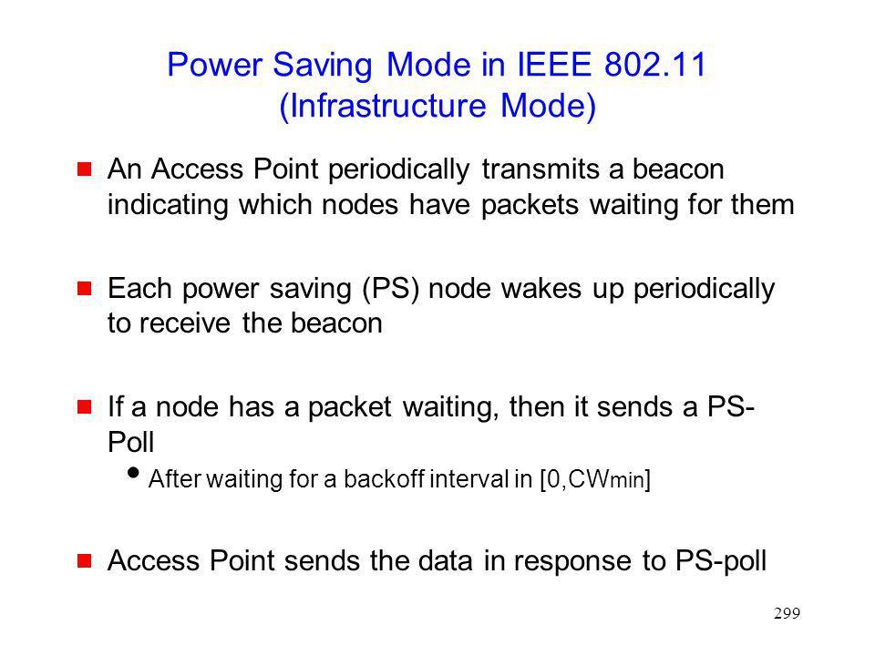 Power Saving Mode in IEEE 802.11 (Infrastructure Mode)