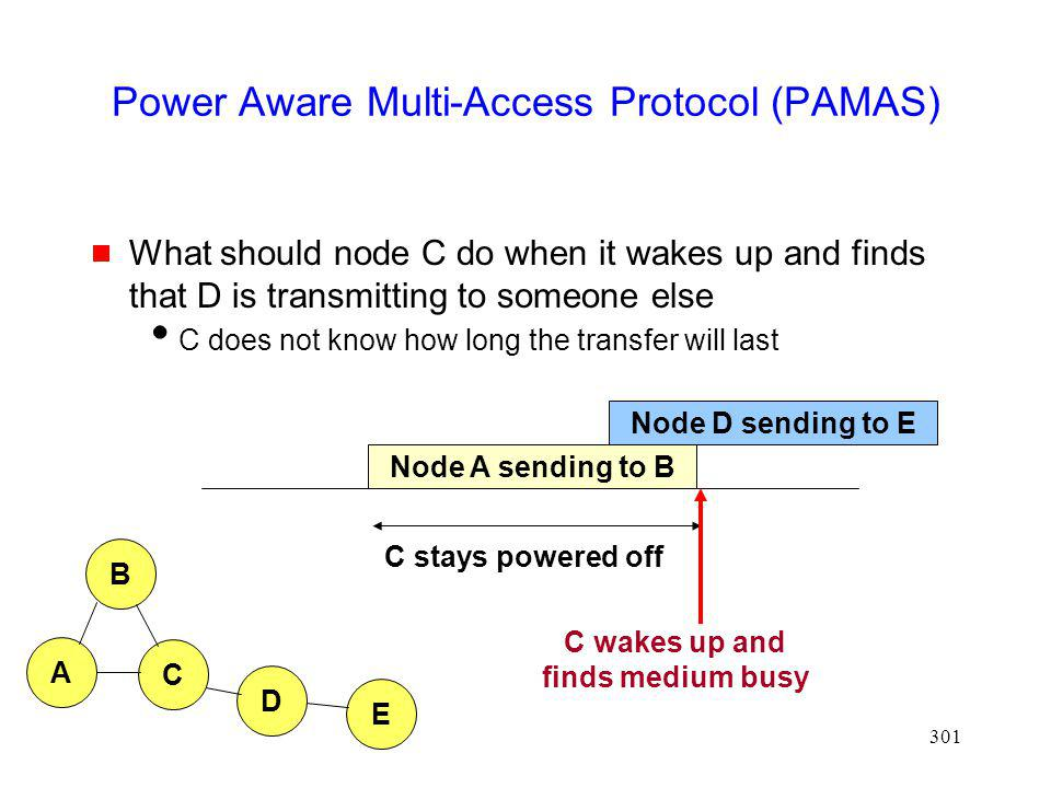 Power Aware Multi-Access Protocol (PAMAS)