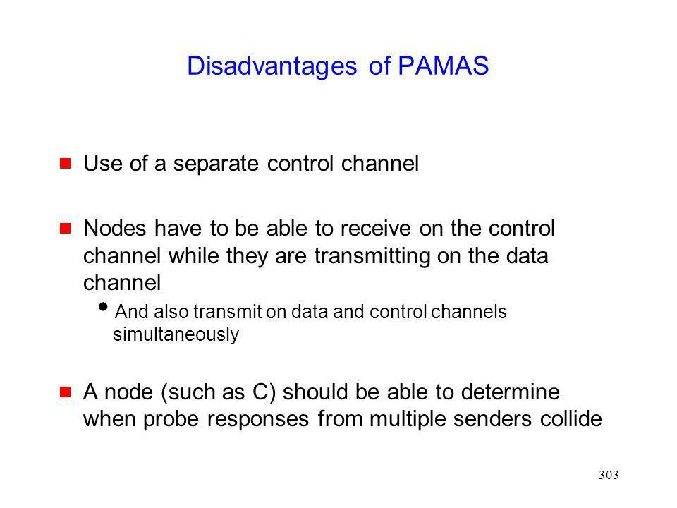 Disadvantages of PAMAS