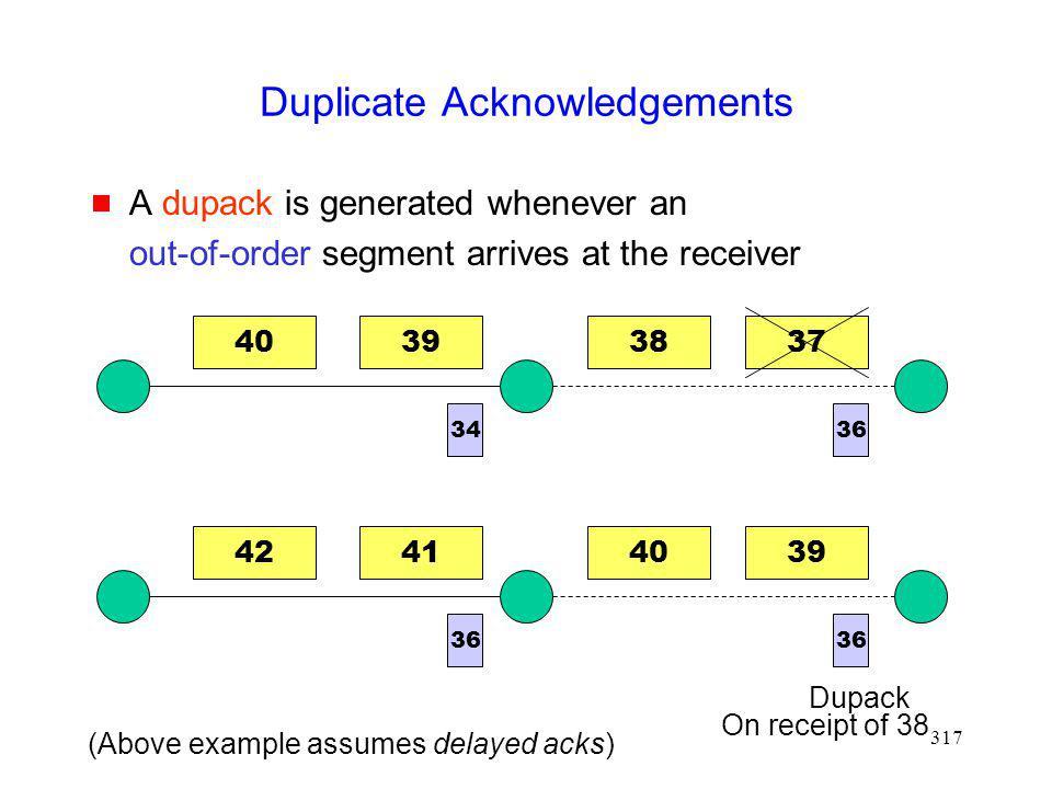 Duplicate Acknowledgements