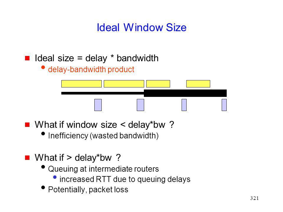 Ideal Window Size Ideal size = delay * bandwidth
