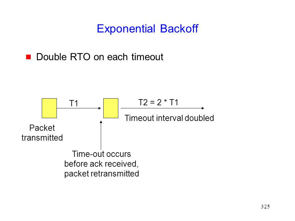 Exponential Backoff Double RTO on each timeout T1 T2 = 2 * T1