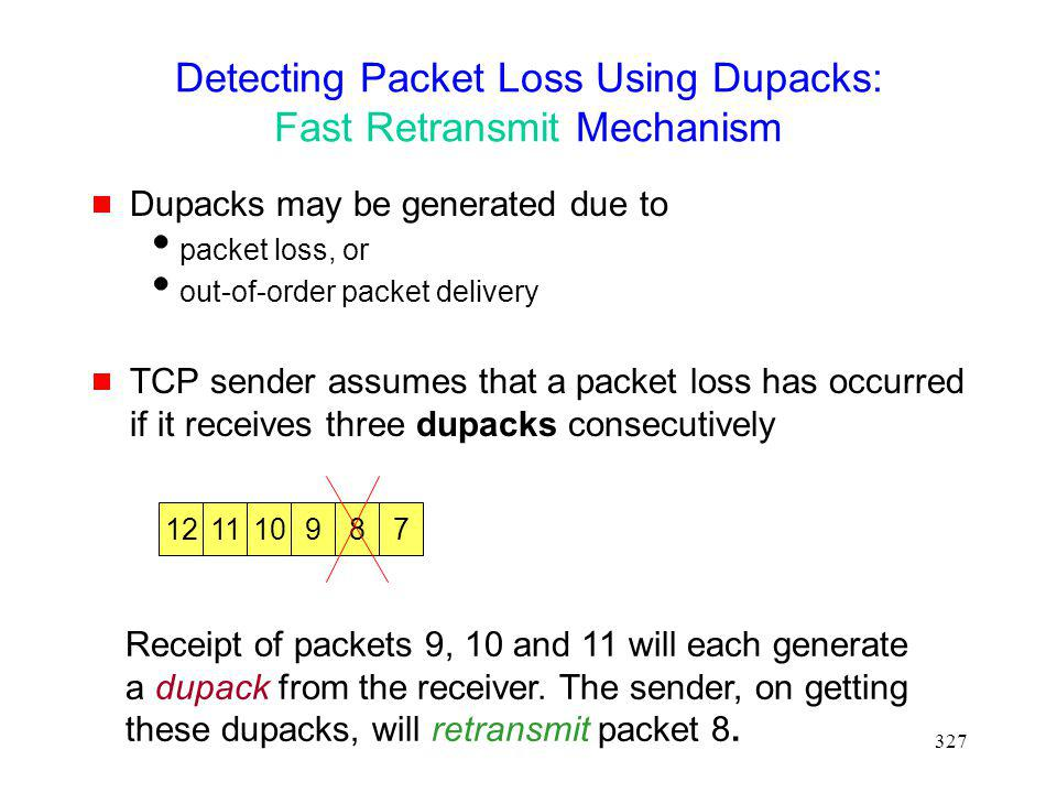 Detecting Packet Loss Using Dupacks: Fast Retransmit Mechanism