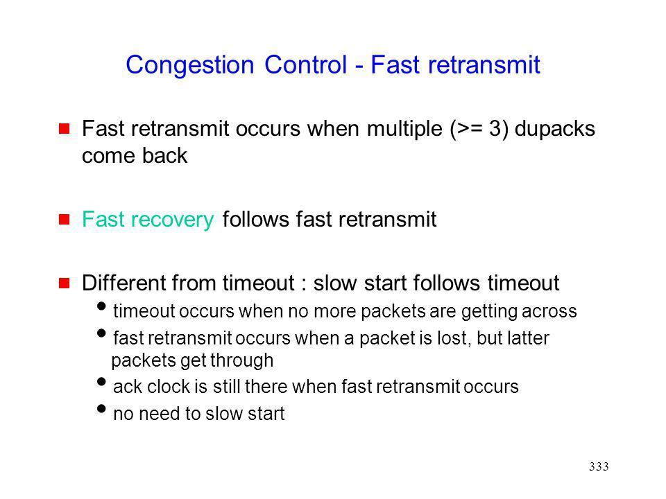 Congestion Control - Fast retransmit