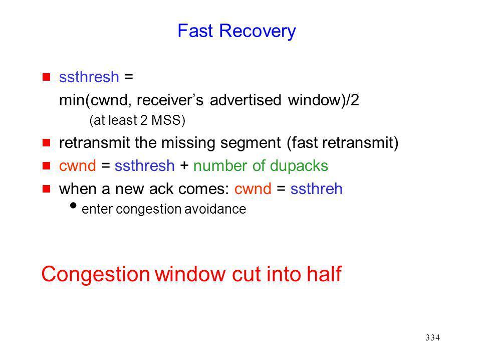 Congestion window cut into half