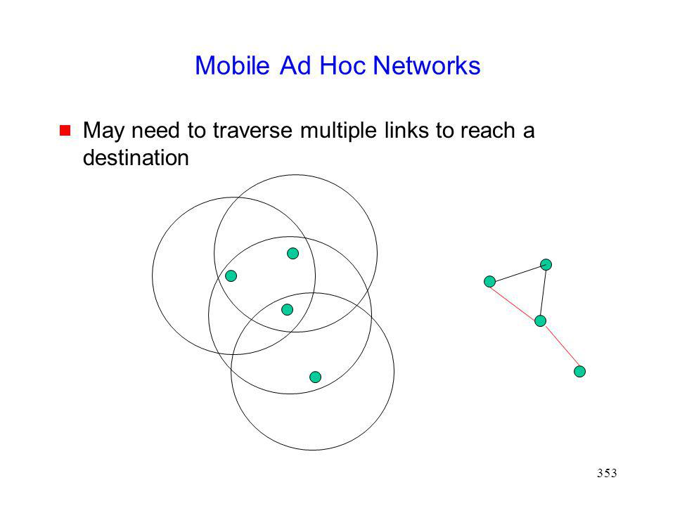Mobile Ad Hoc Networks May need to traverse multiple links to reach a destination