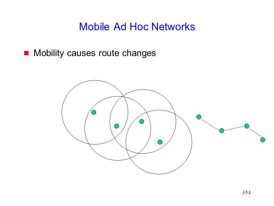 Mobile Ad Hoc Networks Mobility causes route changes