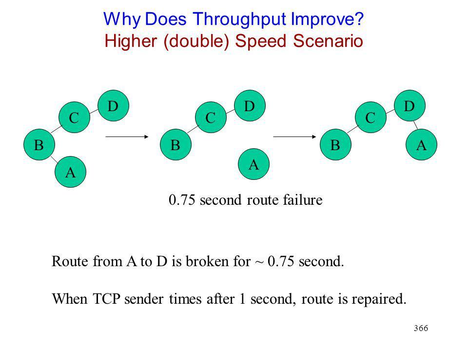 Why Does Throughput Improve Higher (double) Speed Scenario