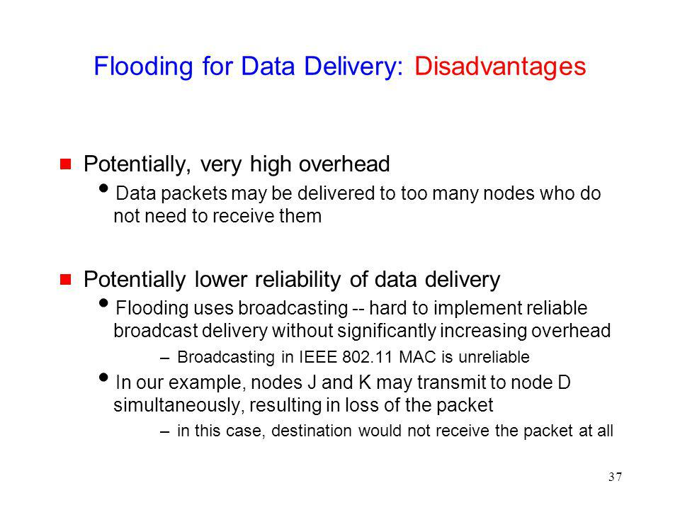 Flooding for Data Delivery: Disadvantages