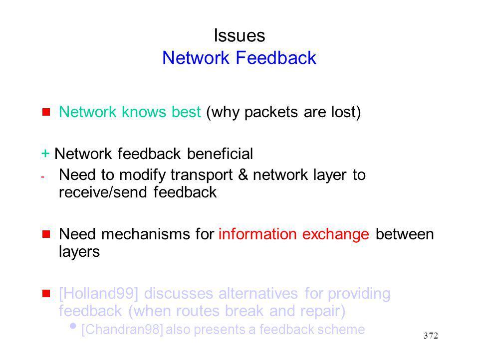 Issues Network Feedback