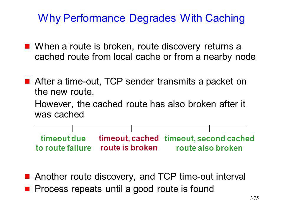 Why Performance Degrades With Caching