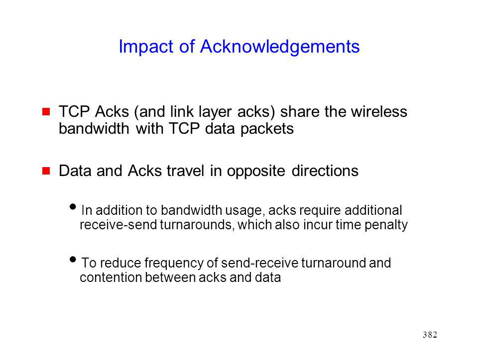 Impact of Acknowledgements
