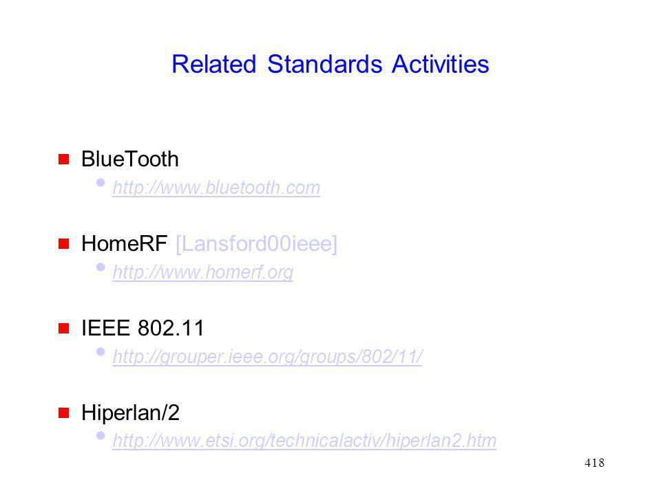 Related Standards Activities