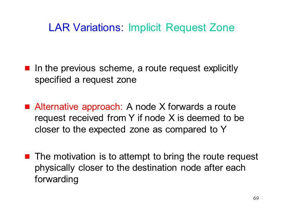 LAR Variations: Implicit Request Zone