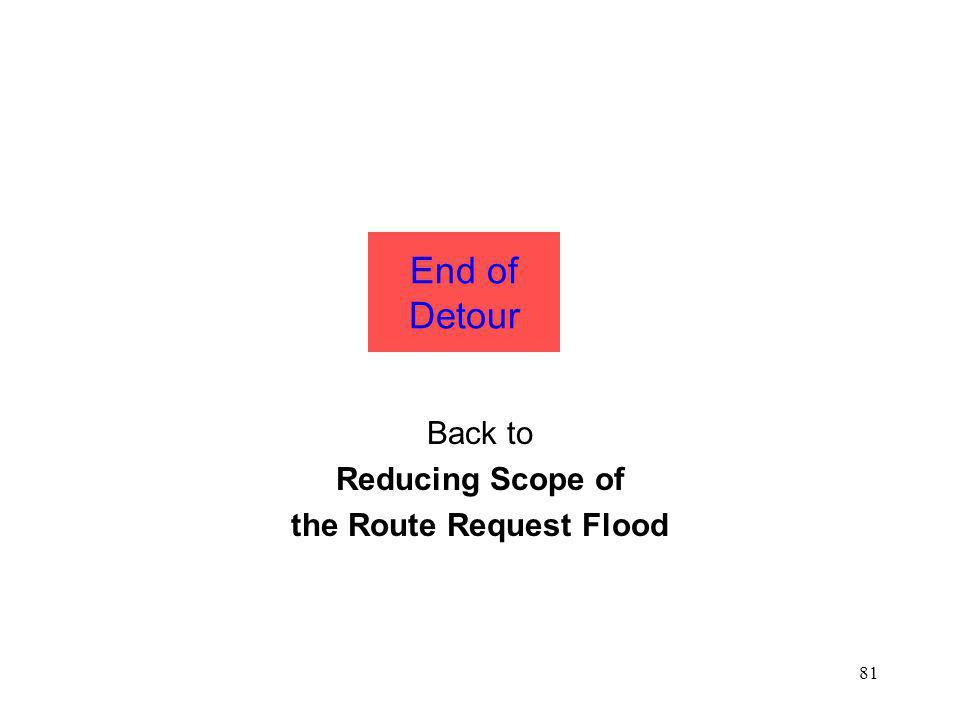 Back to Reducing Scope of the Route Request Flood