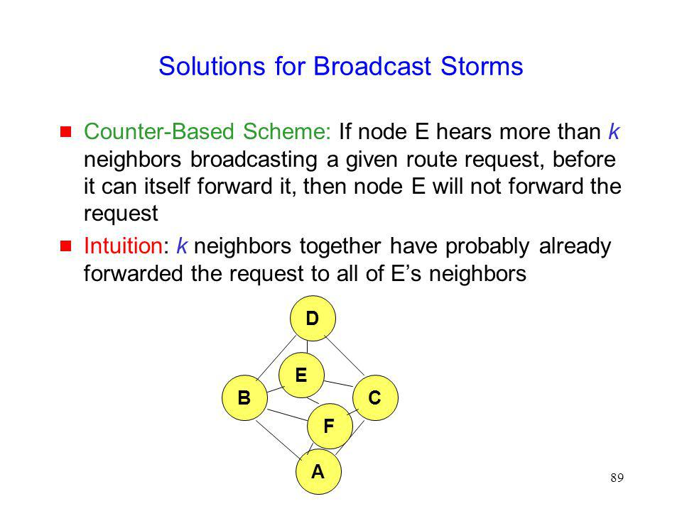 Solutions for Broadcast Storms
