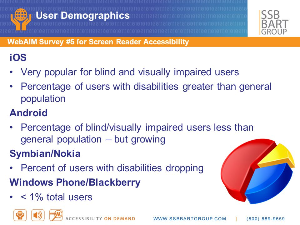 Very popular for blind and visually impaired users