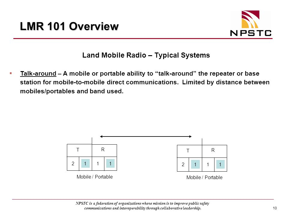Land Mobile Radio – Typical Systems