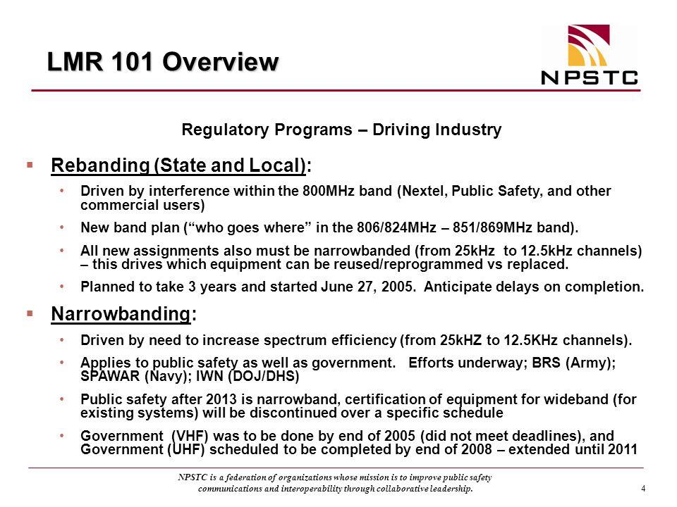 Regulatory Programs – Driving Industry