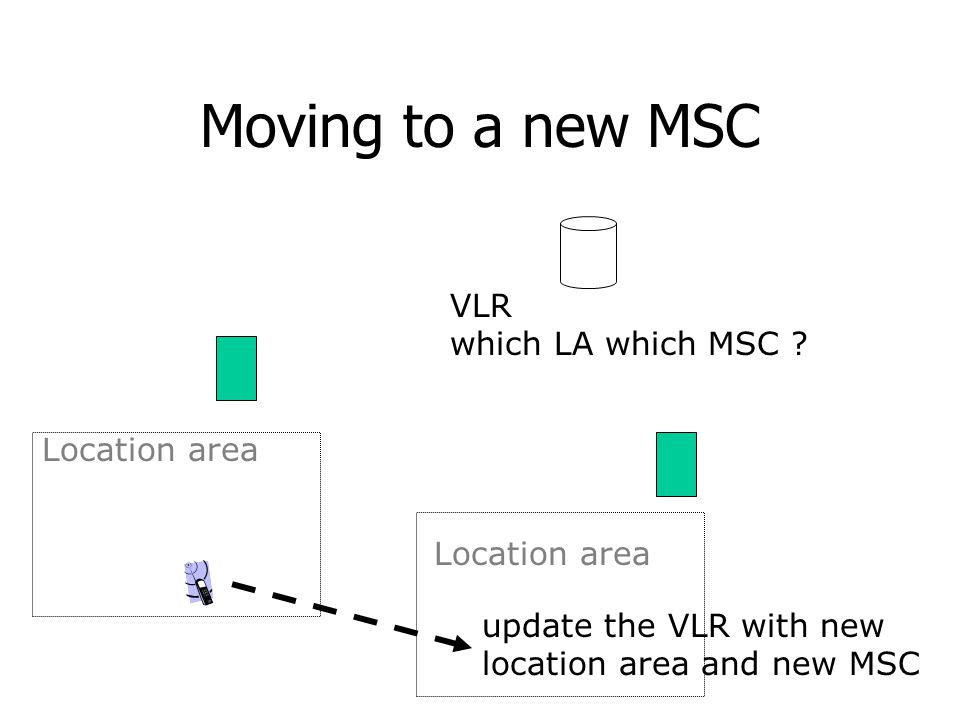Moving to a new MSC VLR which LA which MSC Location area