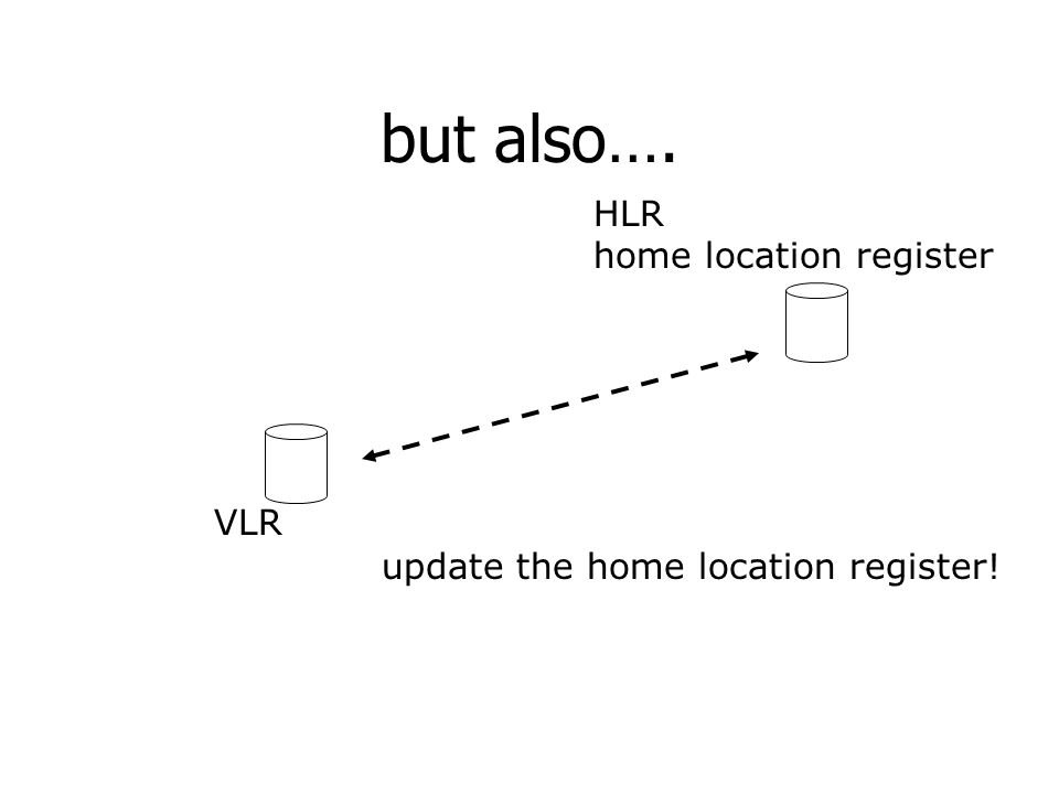 but also…. HLR home location register VLR
