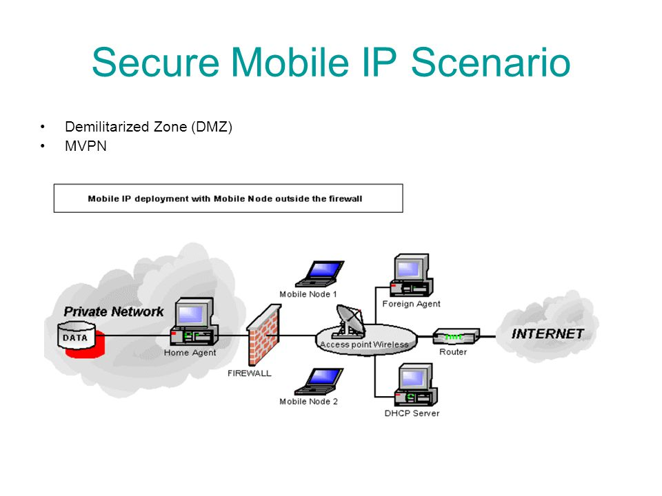 Secure Mobile IP Scenario