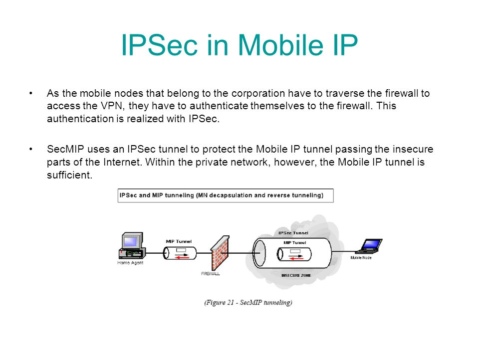 IPSec in Mobile IP