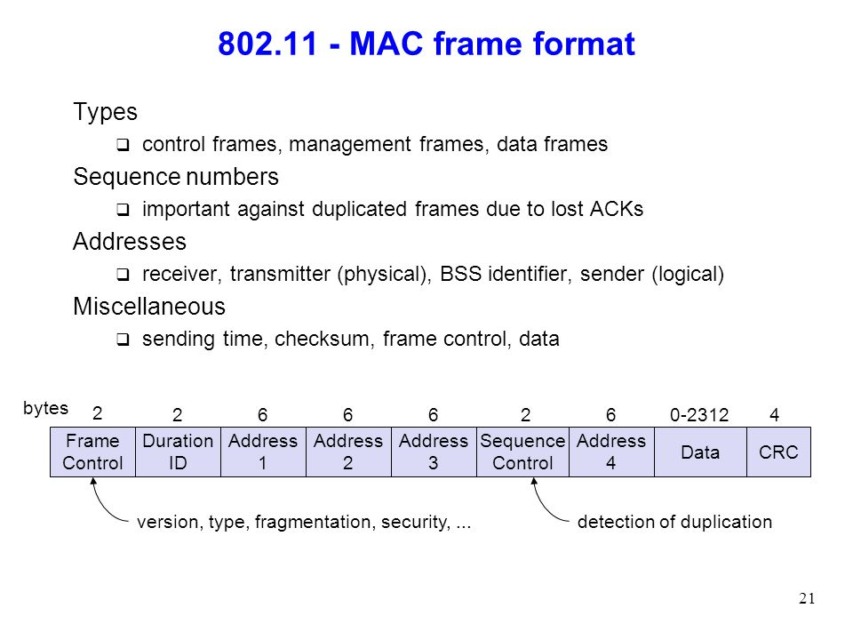 802.11 - MAC frame format Types Sequence numbers Addresses