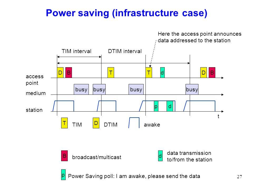 Power saving (infrastructure case)
