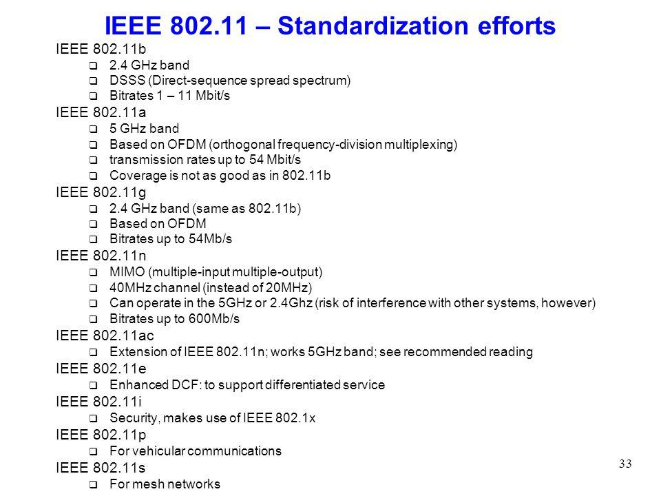 IEEE 802.11 – Standardization efforts