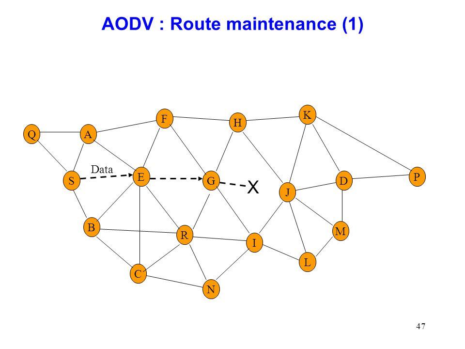 AODV : Route maintenance (1)