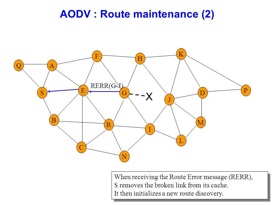 AODV : Route maintenance (2)