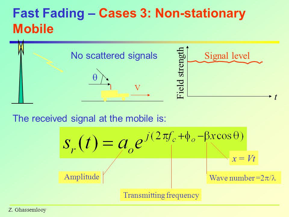 Fast Fading – Cases 3: Non-stationary Mobile