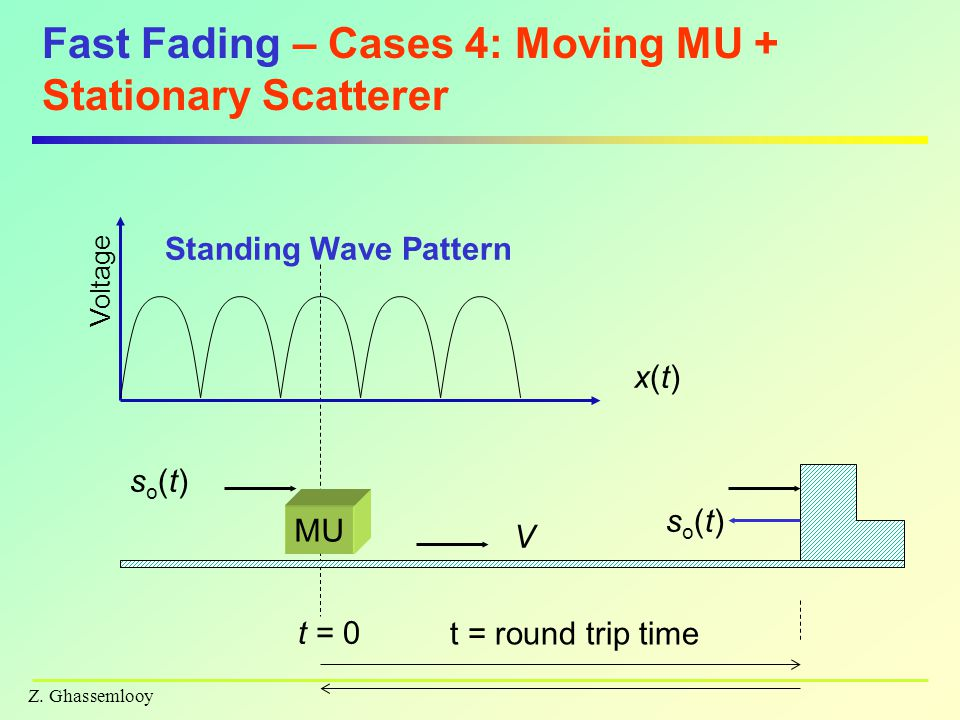 Fast Fading – Cases 4: Moving MU + Stationary Scatterer
