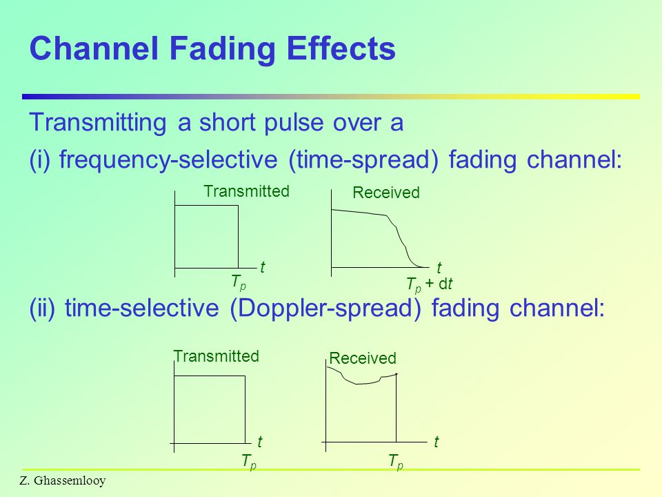 Channel Fading Effects