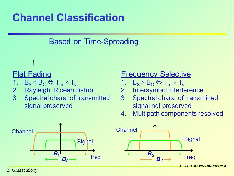 Channel Classification