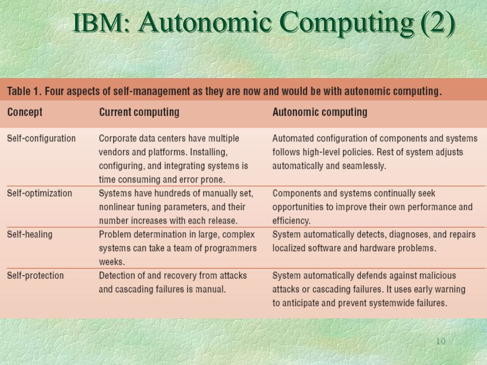 IBM: Autonomic Computing (2)