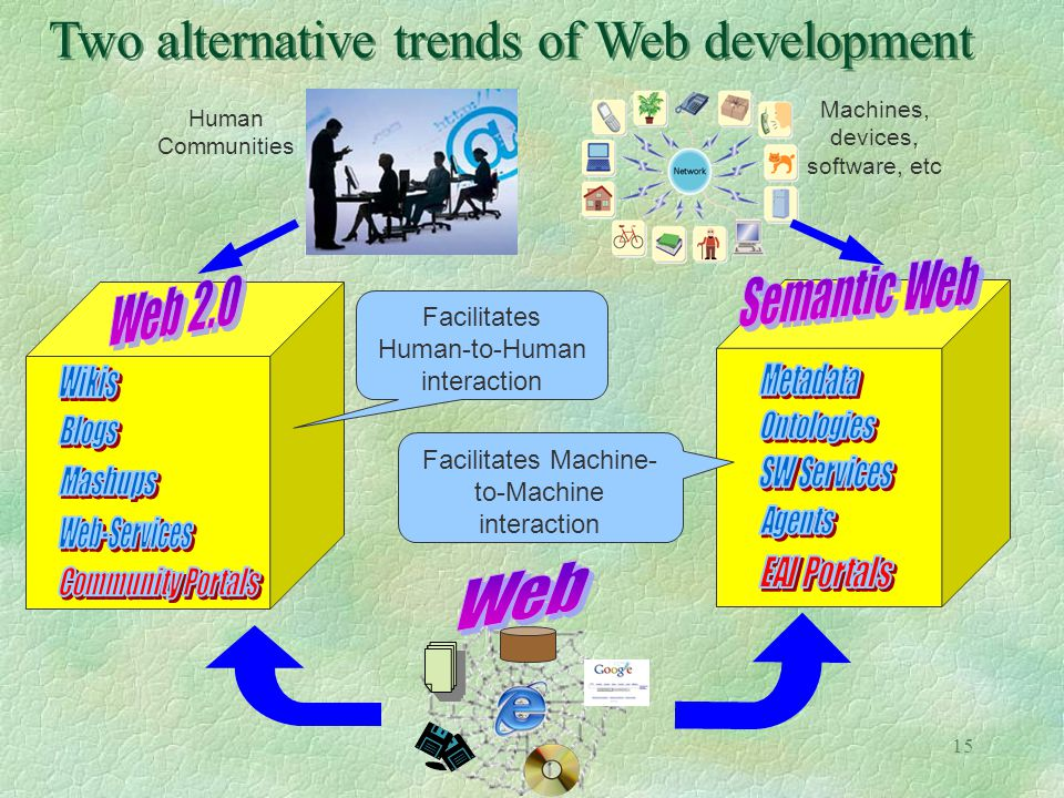 Two alternative trends of Web development