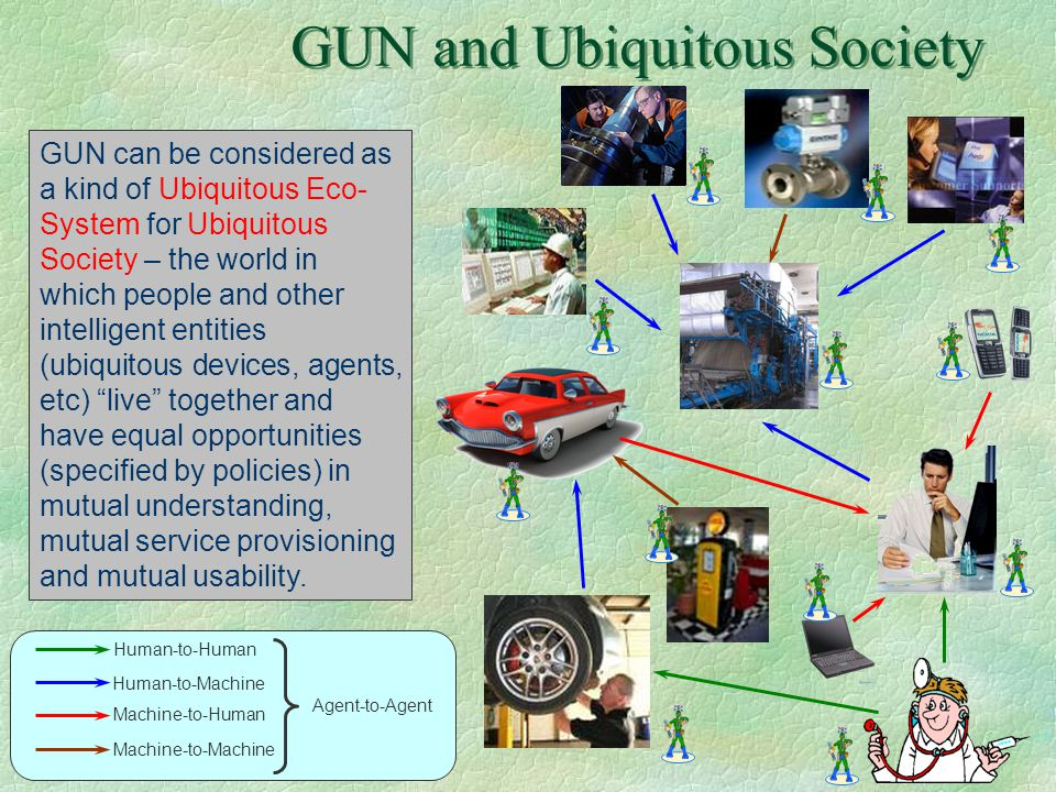 GUN and Ubiquitous Society