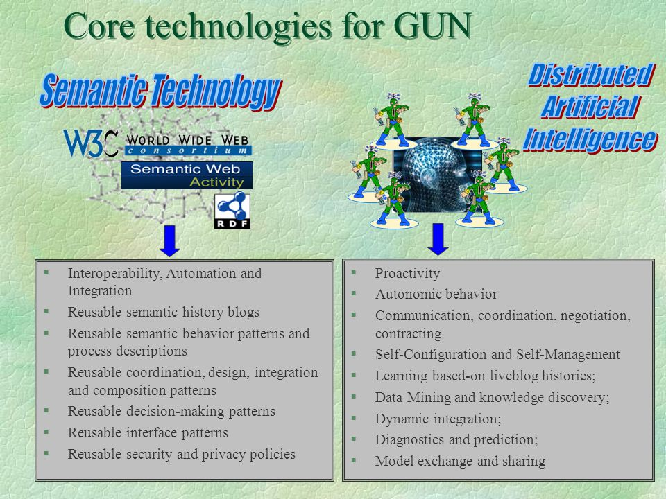 Core technologies for GUN