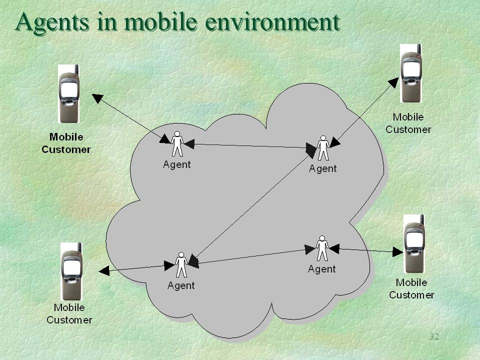 Agents in mobile environment
