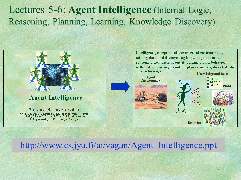 Lectures 5-6: Agent Intelligence (Internal Logic, Reasoning, Planning, Learning, Knowledge Discovery)