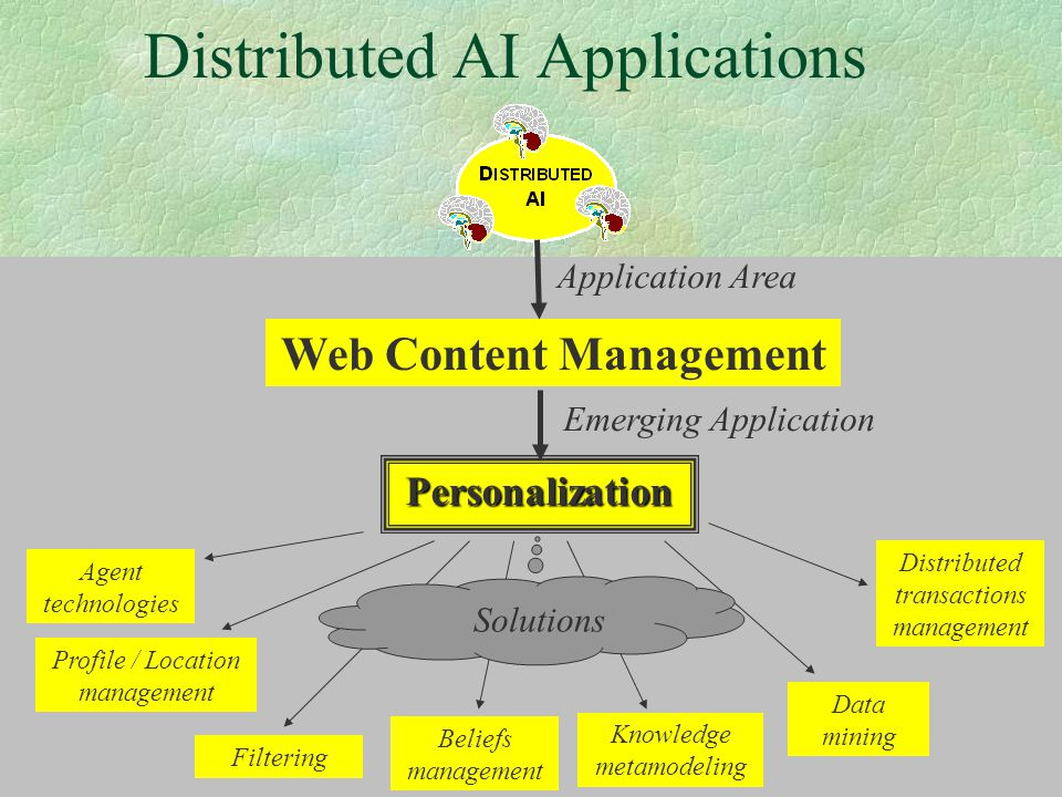 Distributed AI Applications
