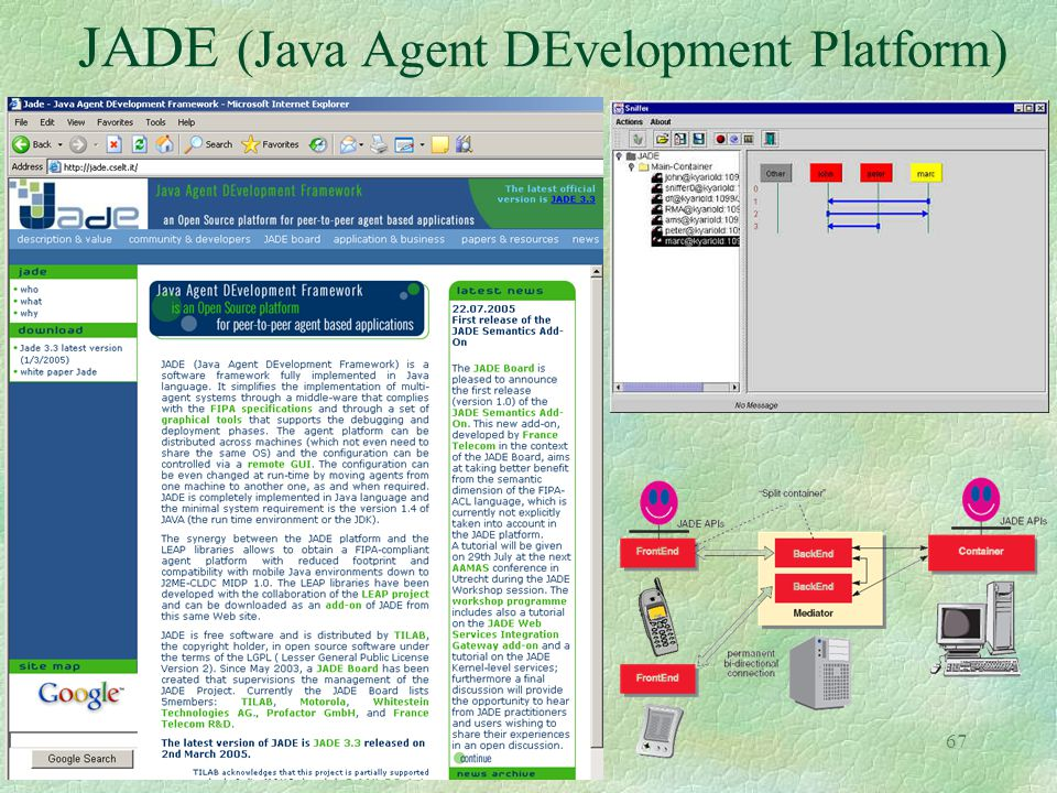 JADE (Java Agent DEvelopment Platform)