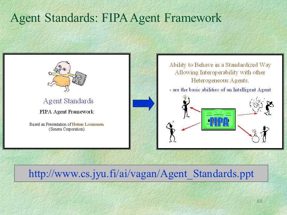 Agent Standards: FIPA Agent Framework