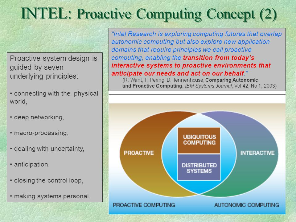 INTEL: Proactive Computing Concept (2)