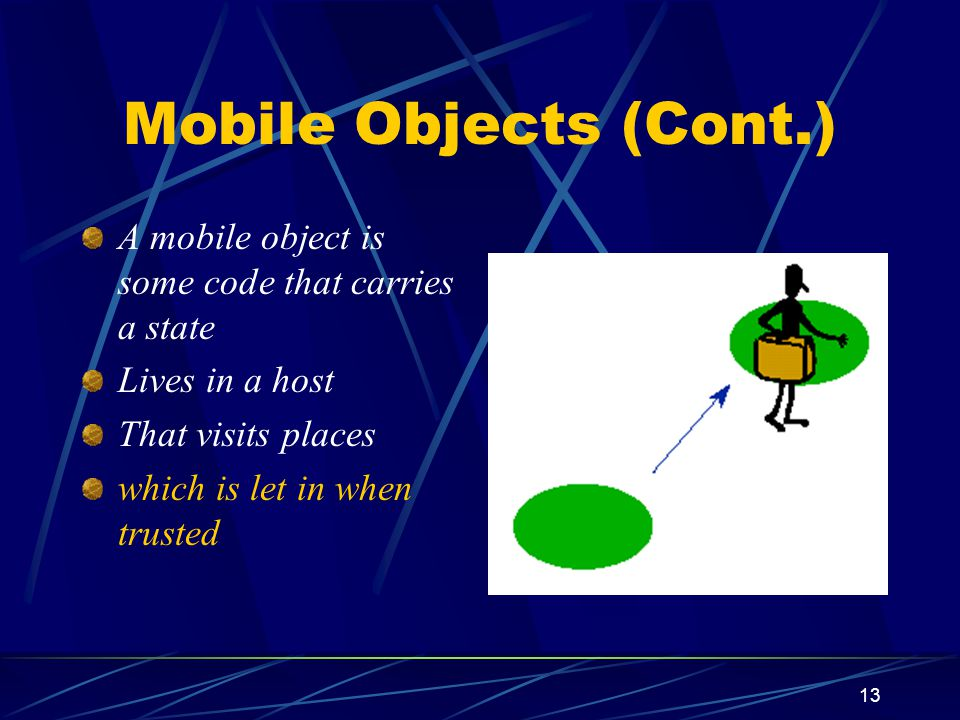 Mobile Objects (Cont.) A mobile object is some code that carries a state. Lives in a host. That visits places.