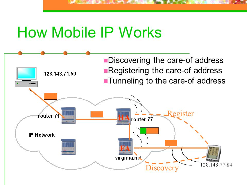 How Mobile IP Works Discovering the care-of address